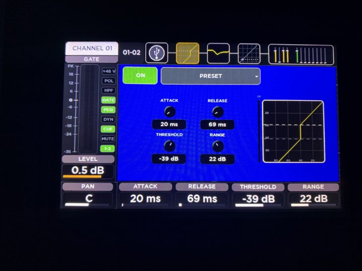 RCF M 20X Digital Mixer_Gate