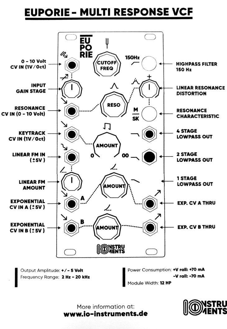 IO Instruments Euporie VCF