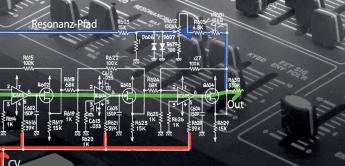 Die Geschichte der VCFs in analogen Roland SH-Synthesizern