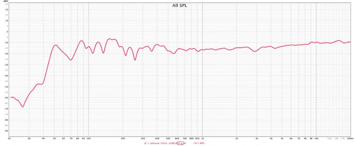 Swissonic-T204-Studio-Monitor-Test-Messung_LC40