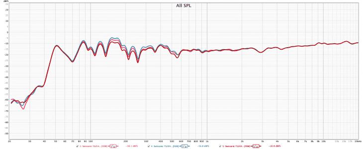 Swissonic-T204-Studio-Monitor-Test-Messung_Low Filter