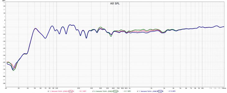 Swissonic-T204-Studio-Monitor-Test-Messung_Mid Filter
