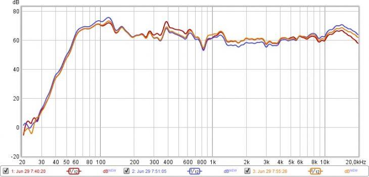Test: DAS Audio ACTION-M512A aktiver Bühnenmonitor