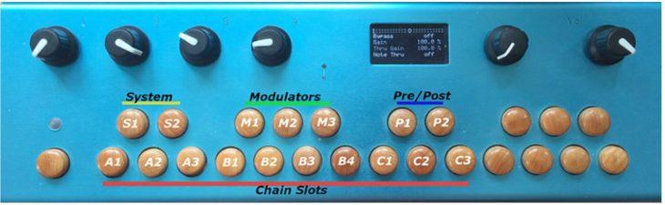 Das Slot-Schema für ORAC 2.0
