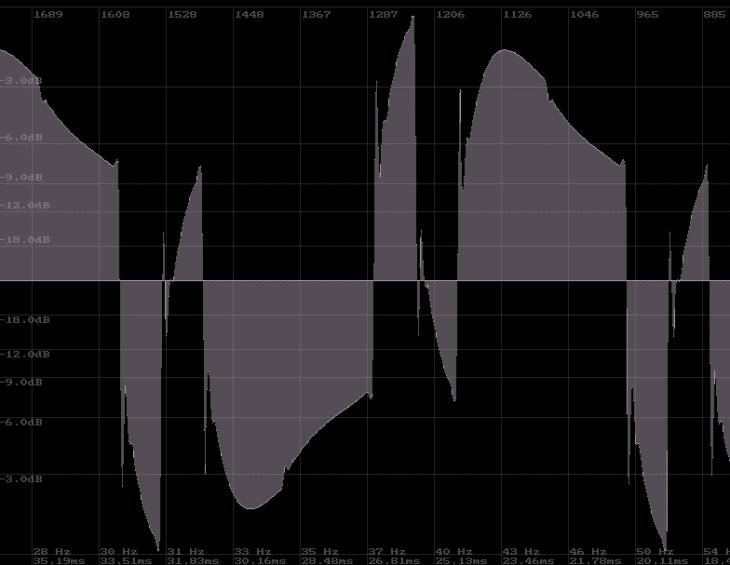 Behringer Neutron - Tone Mod Wave