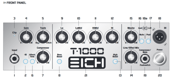 Eich Amplification T1000 panel