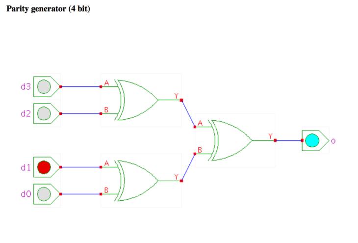 Parity-Generator in XOR-Ausführung