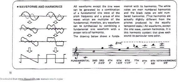 Roland SH-1 Handbuch