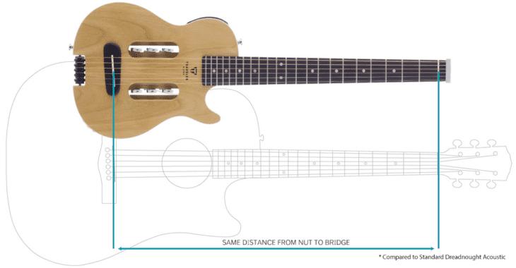 Traveler Guitar Escape MK-III Steel NS size