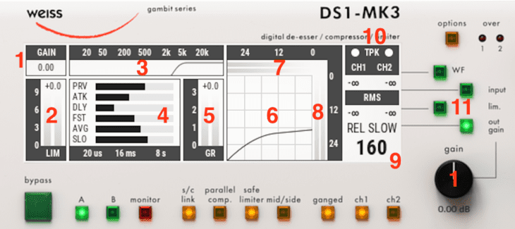 Test: Softube Weiss DS1 MK3, MM-1, Mastering-Prozessor, Plug
