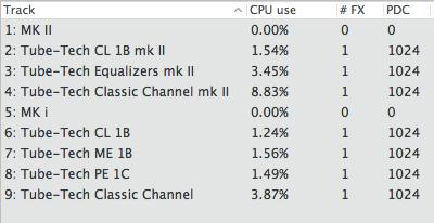 Softube Tube-Tech MkII - CPU Verbrauch unter Last