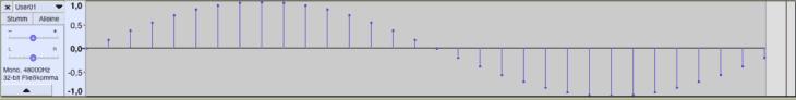 Wavetable im Audio-Editor