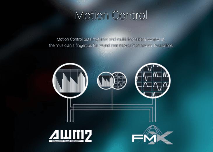 Yamaha Montage 2.0