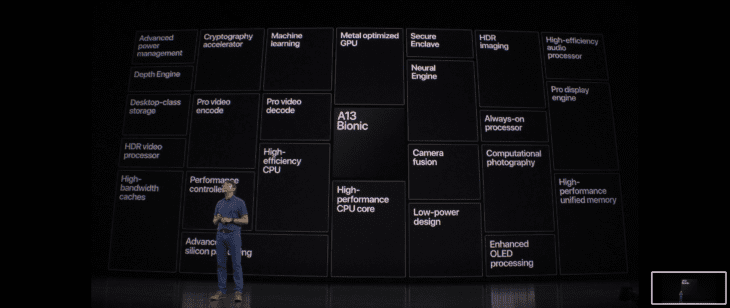 iPhone Eigenschaften