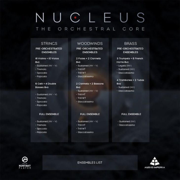 Audio Imperia Nucleus - Ensemble Liste