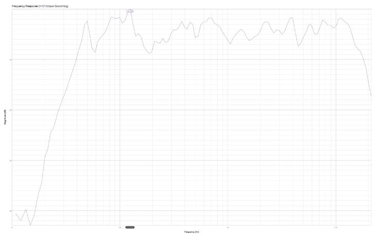 Einmessen_Frequenzgang_Halbton