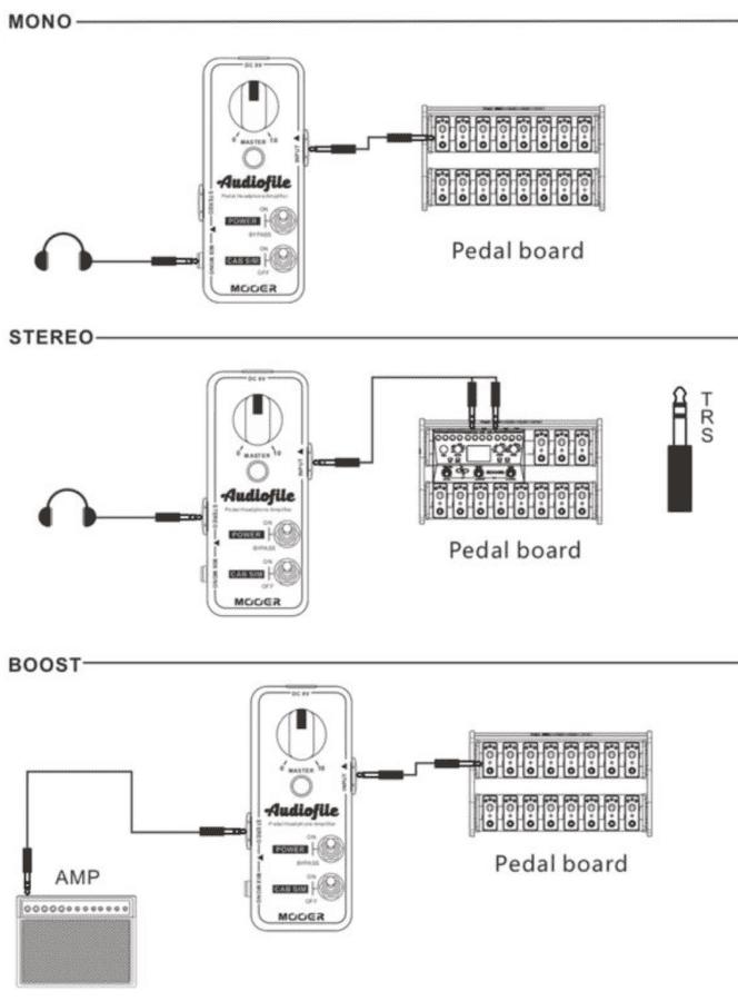 Mooer Audiofile Einsatz