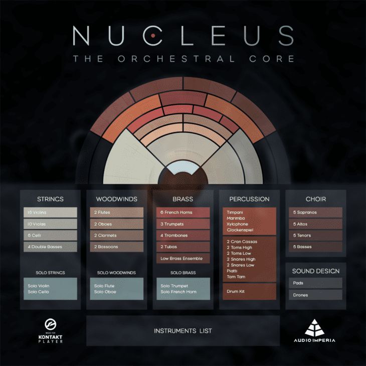 Nucleus_The_Orchestral_Core_Instrument_List