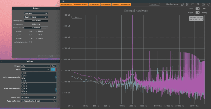 Prism Sound Atlas THD+N 0dBFS