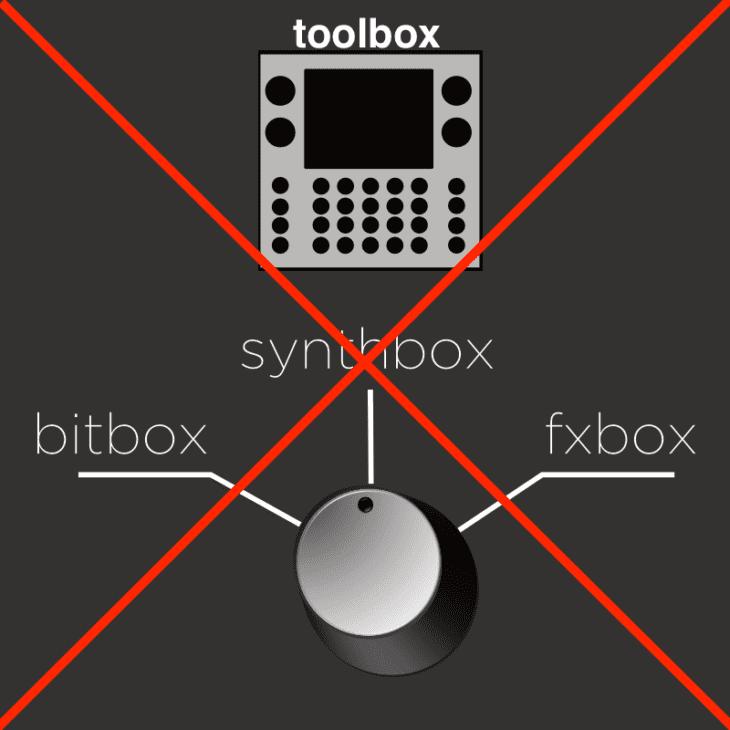Die 1010music toolbox Hardware ist nicht kompatibel mit der bitbox