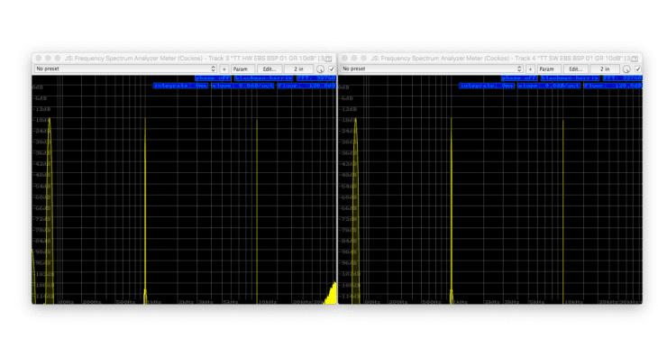 Tube-Tech CL1B Vergleich - Intermodulation bypass 50, 1k, 10k -120dB FS
