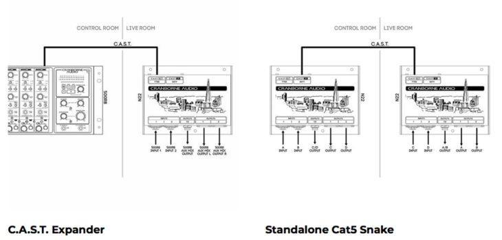 Cranborne 500R8