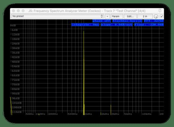 Das ACL Audiointerface im ACL System 2 hat eine sehr geringe Verzerrung