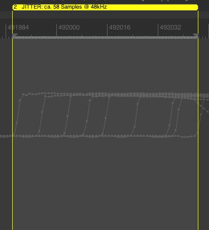 Jitter bei 120 BPM une eine r Smaplefrquenz von 48 kHz