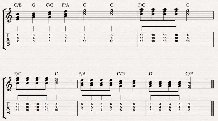 Workshop Harmonielehre für Gitarre