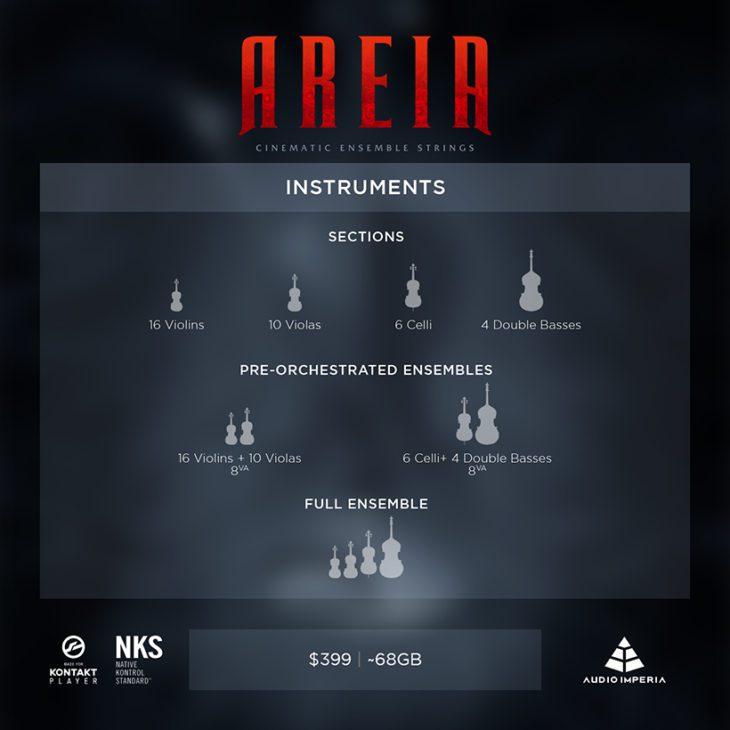 Übersicht Instrumente Audio Imperia AREIA
