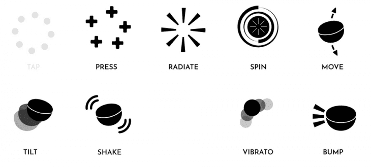 Artiphon ORBA - die verschiedenen Gesten