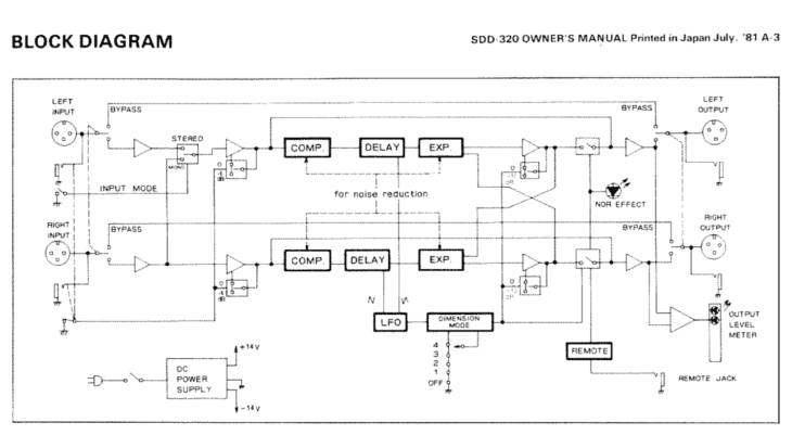 Schaltbild des Roland Dimension D