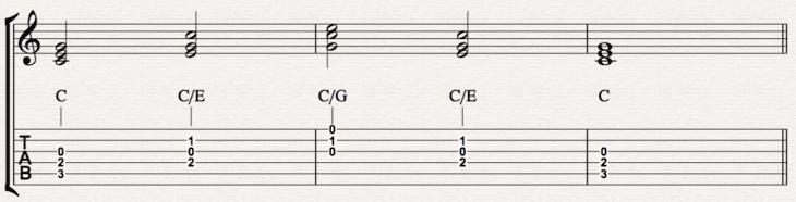 Harmonielehre für Gitarre, Dur-Dreiklänge, Umkehrungen C offen