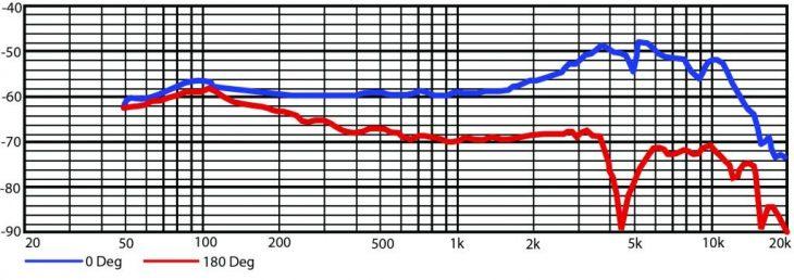 Heil-Sound-PR37-Frequenzgang-Hersteller