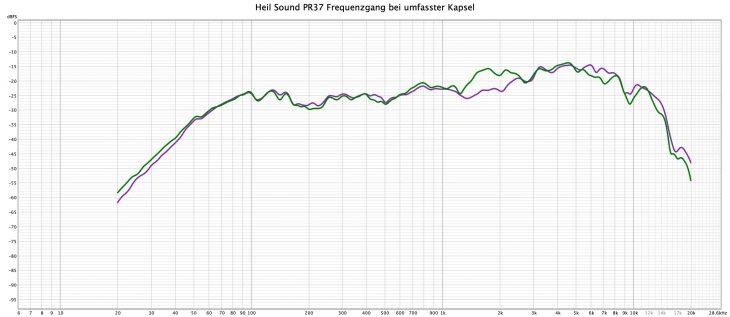 Heil-Sound-PR37-Frequenzgang-Kapsel-umfasst