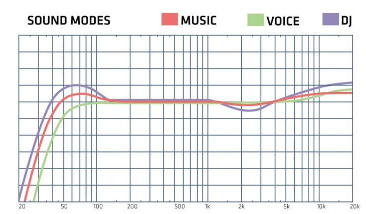 Test: HK Audio Polar 10 Säulensystem Test: HK Audio Polar 10 Säulensystem Test: HK Audio Polar 10 Säulensystem