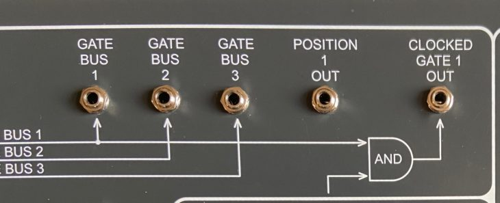 Sehr genial am ARP 1601 sind die Gate Busse.