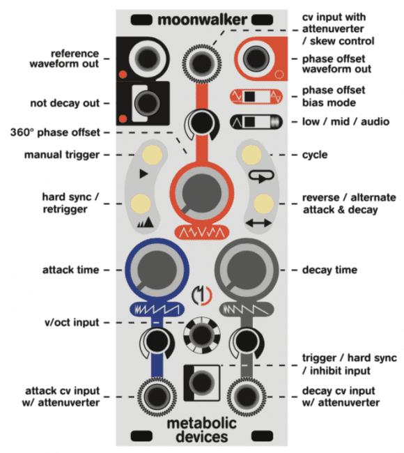 Metabolic Devices Moonwalker - Moonwalker Beschreibung