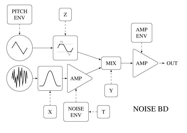 Modor_DR-2_NoiseBD