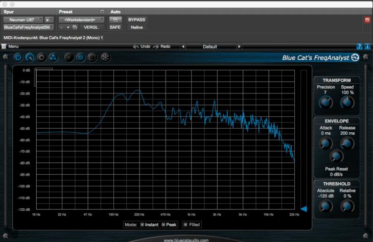 NUAi87 Frequenzen