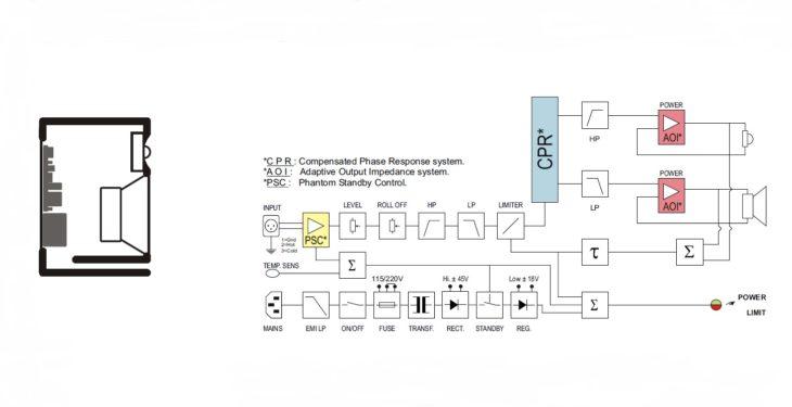 PSI Audio, A17-M Studio Red Schaltungsblatt