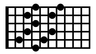 Tutorial: Gitarre lernen und Übungen für Einsteiger