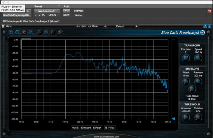 WA-Classic Frequenzen