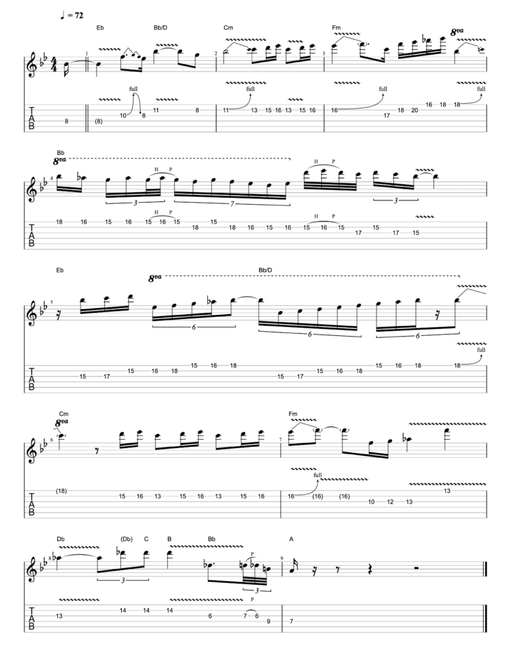 Workshop_Gitarre_Bohemian_Rhapsody_1