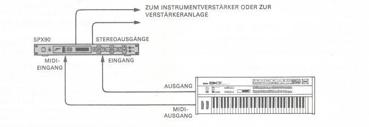 Report Yamaha SPX90 Multieffektgerät