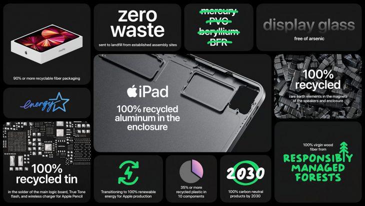 Apple Frühjahr 2021: iMac mit M1, iPad Pro mit M1 und TB4, AirTag