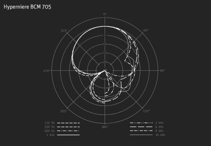 Hypernierencharakteristik