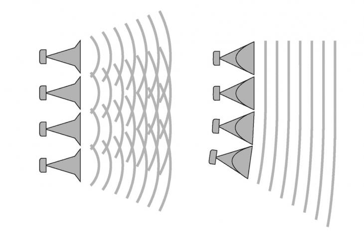 Säulenlautsprecher-L'Acoustics_Anleitung_V-Dosc_01