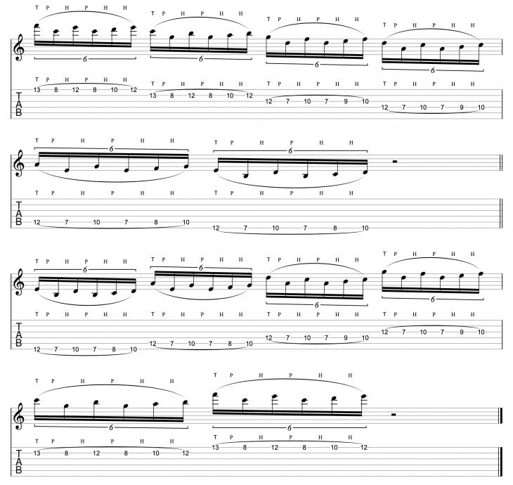 Tutorial E-Gitarre: Tapping Übungen