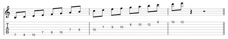 Workshop E-Gitarre: Tapping Übungen